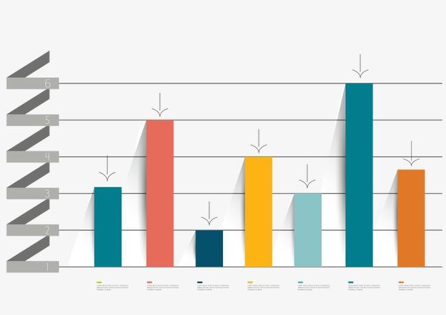 最新勘察设计类注册工程师数据统计.jpg